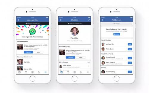 Facebook: Λανσάρει μια έκδοση του Messenger για μικρά παιδιά